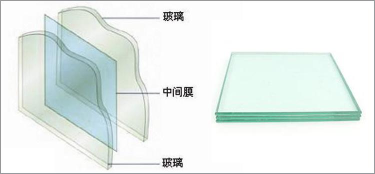 玻璃雨棚玻璃
